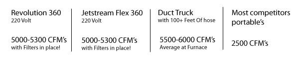 Fresh Air Furnace Filter Types